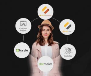 De partners van OroCommerce 1.1