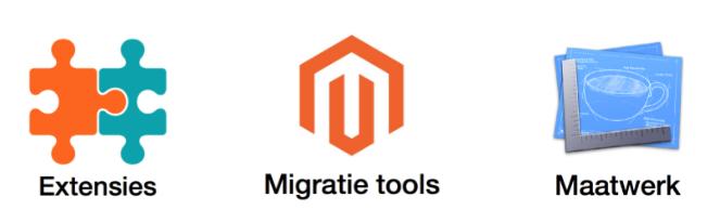 Iconen voor Extensies, Magento en Maatwerk