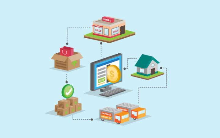 B2B e-commerce computer met verkoop iconen