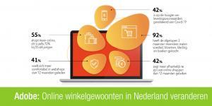 Adobe Raport cijfers